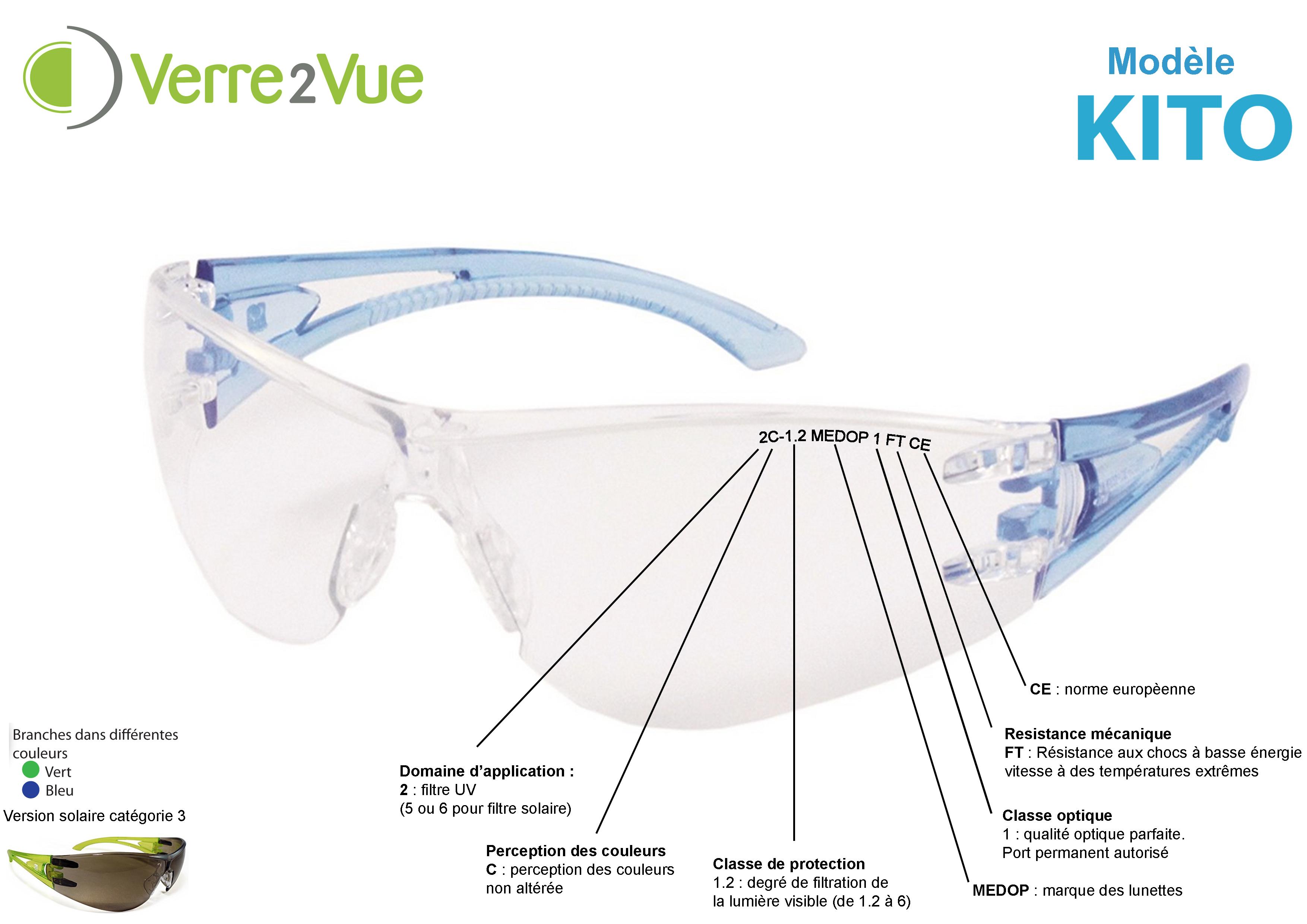 Marquage des lunettes de sécurité